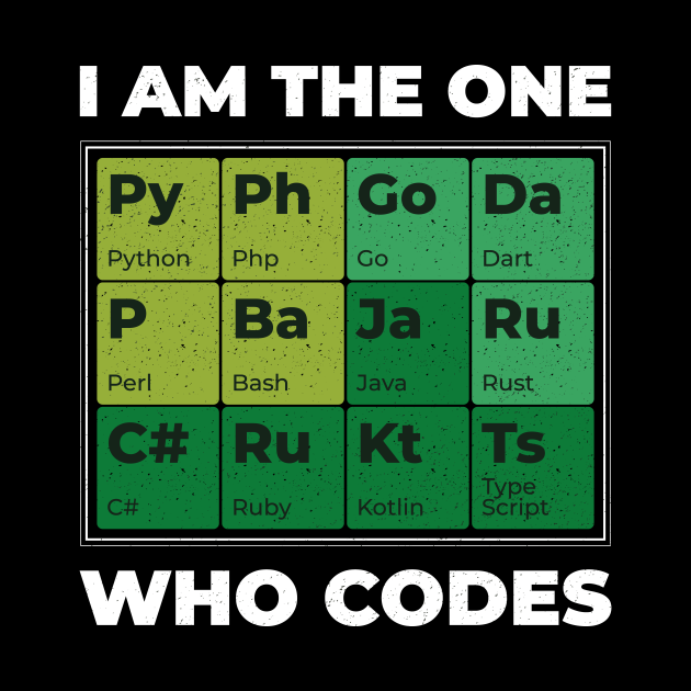 I am The One Who Codes