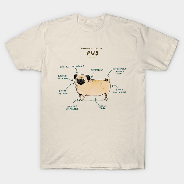 Anatomy of a Pug - Vintage - T-Shirt | TeePublic