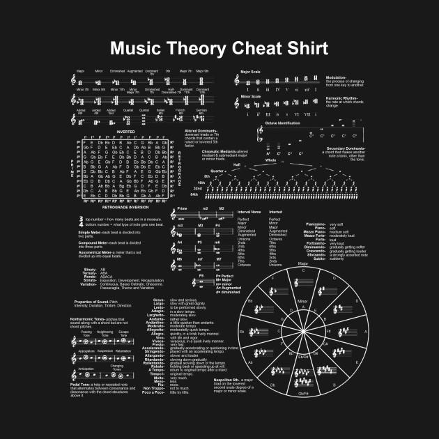 Piano Cheat Music Images: Music Theory Cheat T-Shirt - Music Theory - Mug