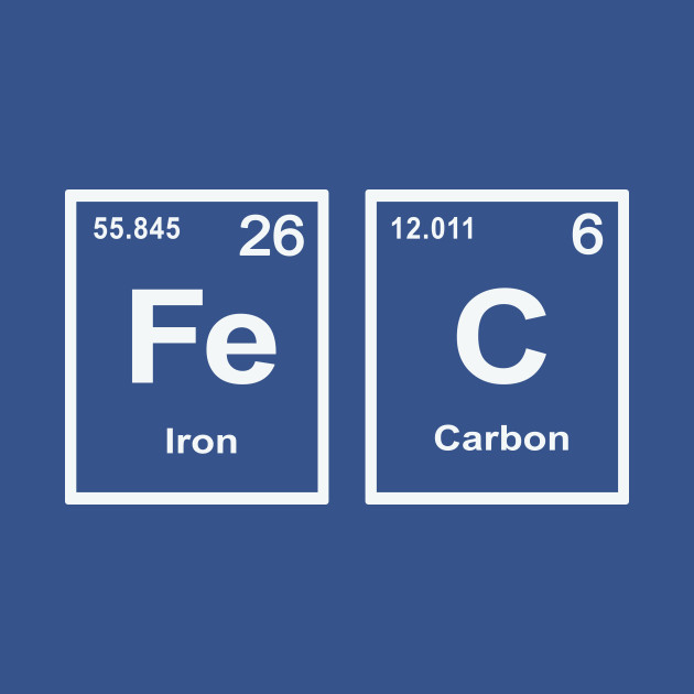 Steel Formula Element Periodic Table Iron And Carbon Steel T