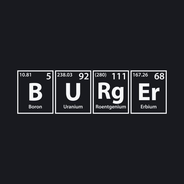 Burger (B-U-Rg-Er) Periodic Elements Spelling