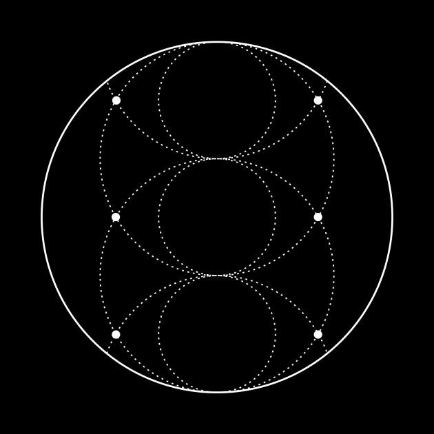 piscis eye trinity minimalist sacred geometry sacred