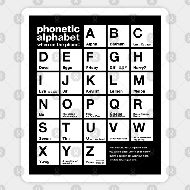 Funny Phonetic Alphabet Chart When On The Phone Phonetic Magnet Teepublic