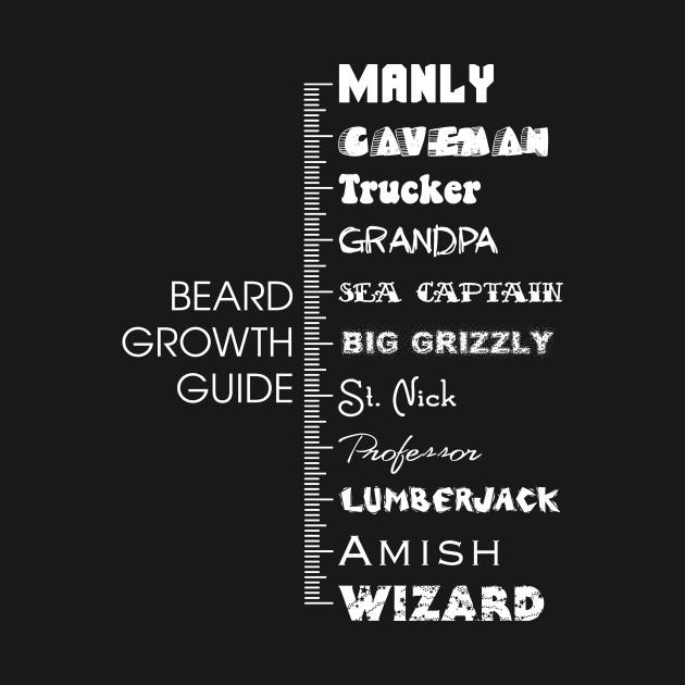 Special Christmas Beard Growth Chart Beard Growth Chart Pillow
