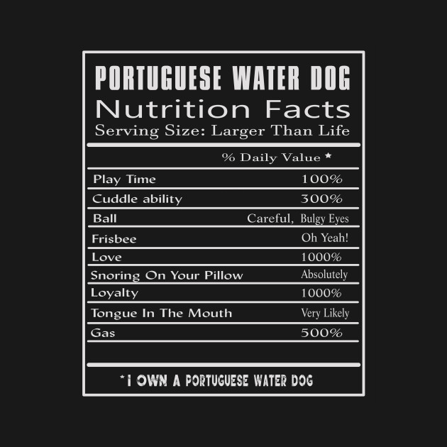 39d04492 PORTUGUESE WATER DOG Nutrition Facts PORTUGUESE WATER DOG Nutrition Facts