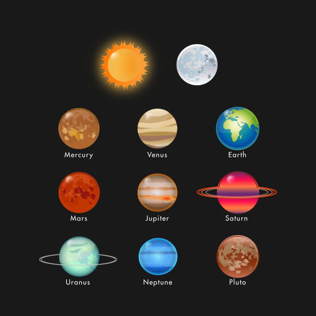 Planets of The Solar System Science Astronomy