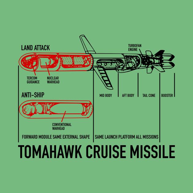 Tomahawk Cruise Missile Blueprint Diagram