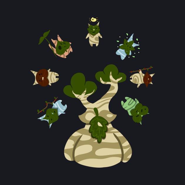 Korok Circle
