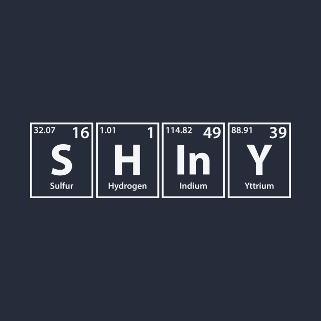 Shiny (S-H-In-Y) Periodic Elements Spelling