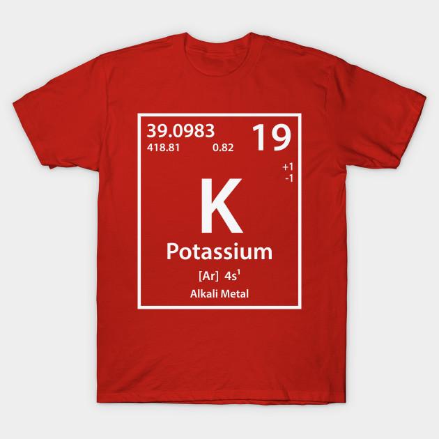 Potassium Element Symbol