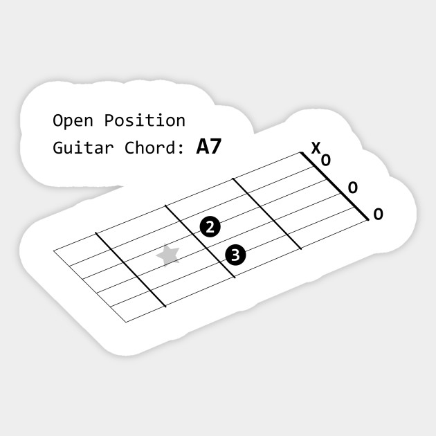 LIMITED EDITION. Exclusive Open Position Guitar Chord: A7 - Open ...