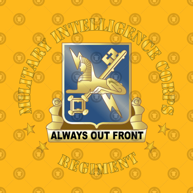 Military Intelligence Corps Regiment