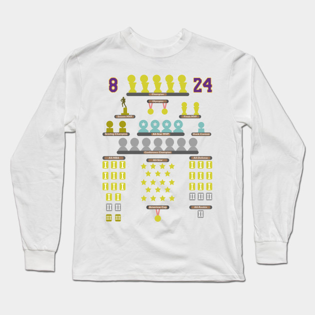 Kobe Bryant Trophy Room - Nba - Long Sleeve T-Shirt  bbb345bed