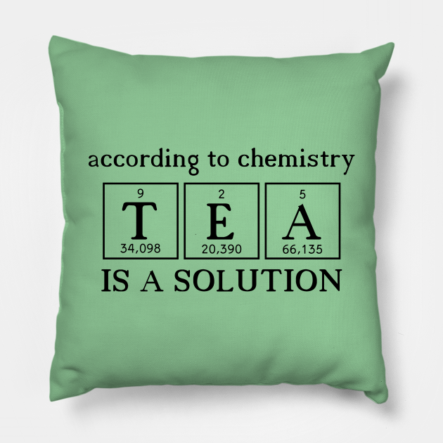 According to Chemistry Tea is a Solution