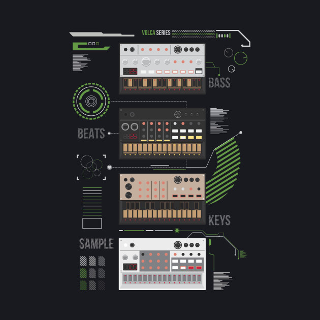 Volca Series / Green
