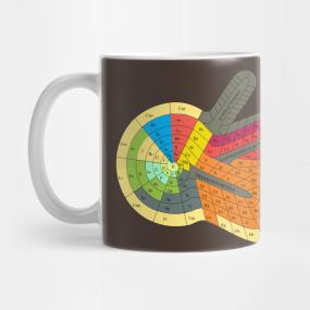 Periodic table of elements mugs teepublic alternative periodic table mug urtaz Gallery