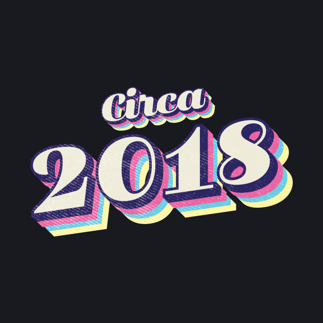2018 Birthday