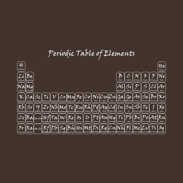 Periodic table of elements periodic table t shirt teepublic urtaz