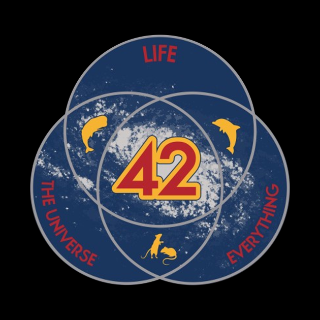 42 The Answer To Life The Universe And Everything Tshirt Funny Gifts