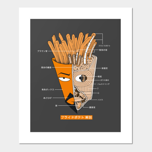 French Fries Anatomy (Version 2) - French Fries - Posters and Art ...