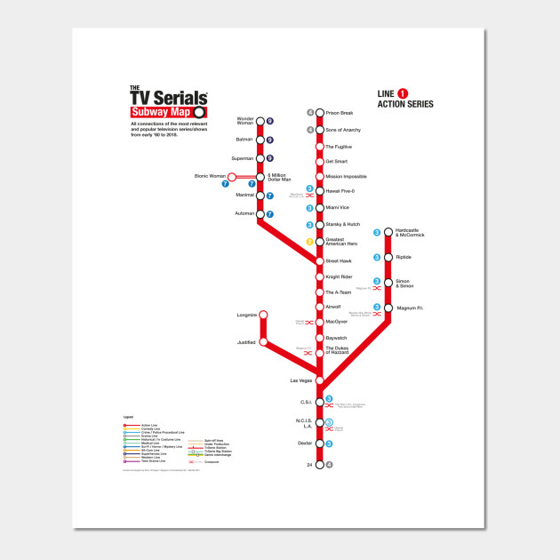 Subway Map Line 1.The Tv Serials Subway Map Red Line 1 Action Series