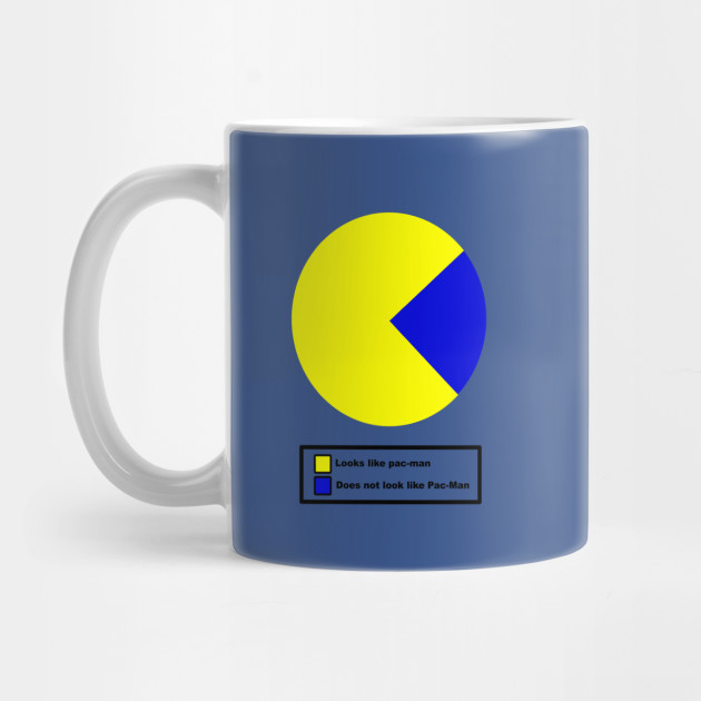 Looks Like Pac Man Pie Chart Funy Mug Teepublic