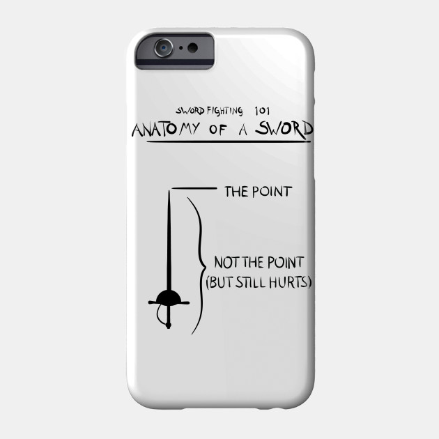 Sword Fighting 101 Anatomy Of A Sword Historical Fencing Phone