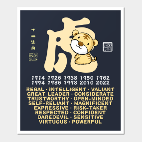 Personality Traits Posters and Art Prints | TeePublic