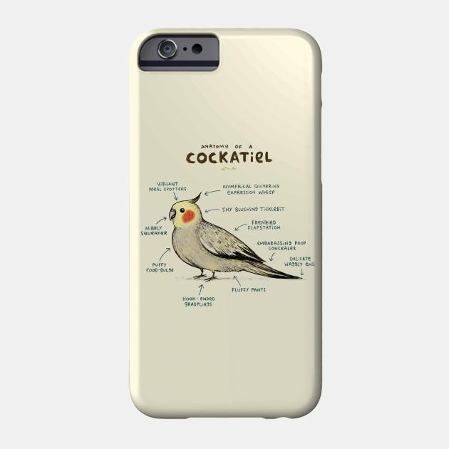 Anatomy of a Cockatiel