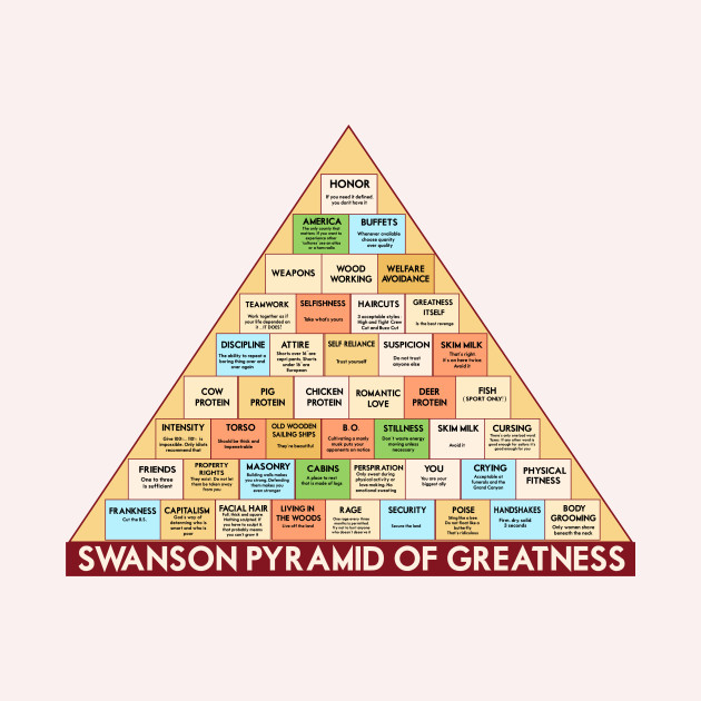 image regarding Ron Swanson Pyramid of Greatness Printable Version referred to as Swanson Pyramid of Greatness