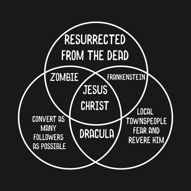 halloween dracula jesus frankenstein zombie venn diagram ... logic venn diagram problems ghost zombie venn diagram #12