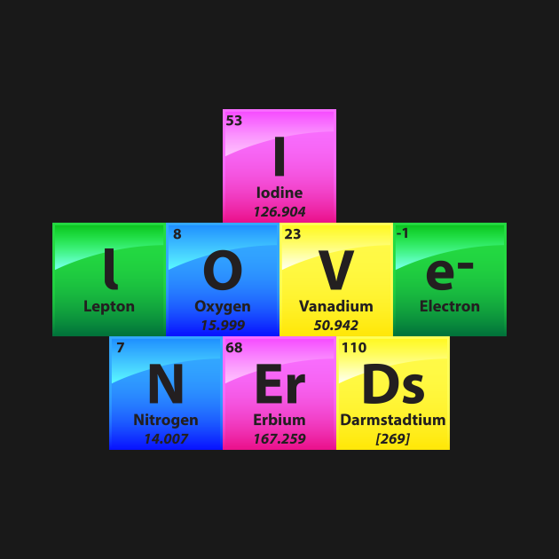 I Love Nerds Periodic Table Of Elements