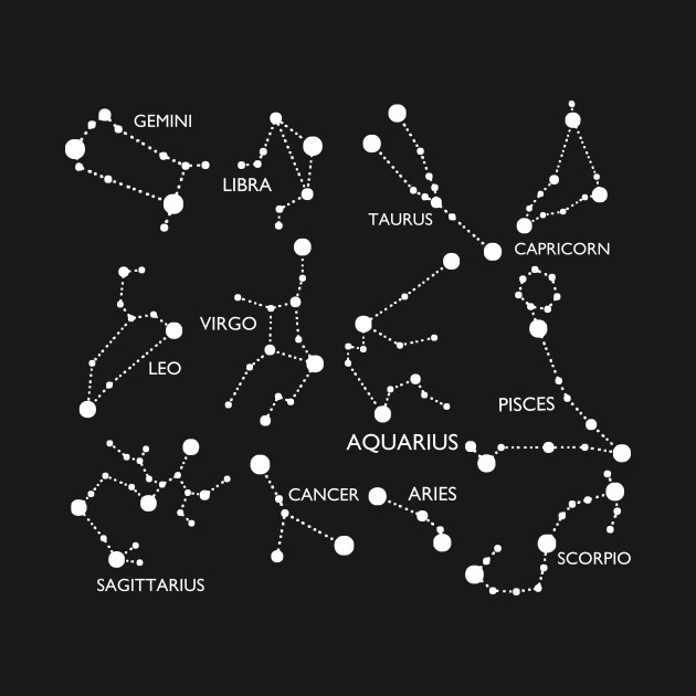 Zodiac Signs Constellation