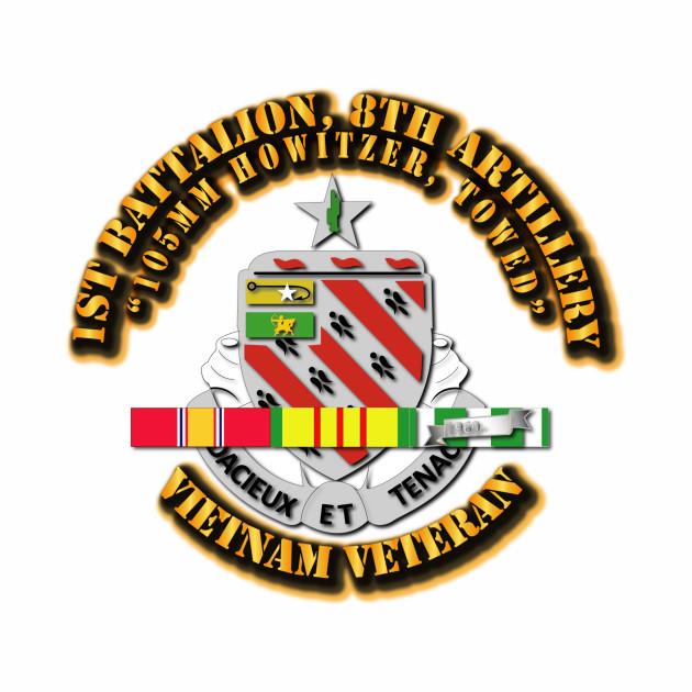 1st Battalion, 8th Artillery