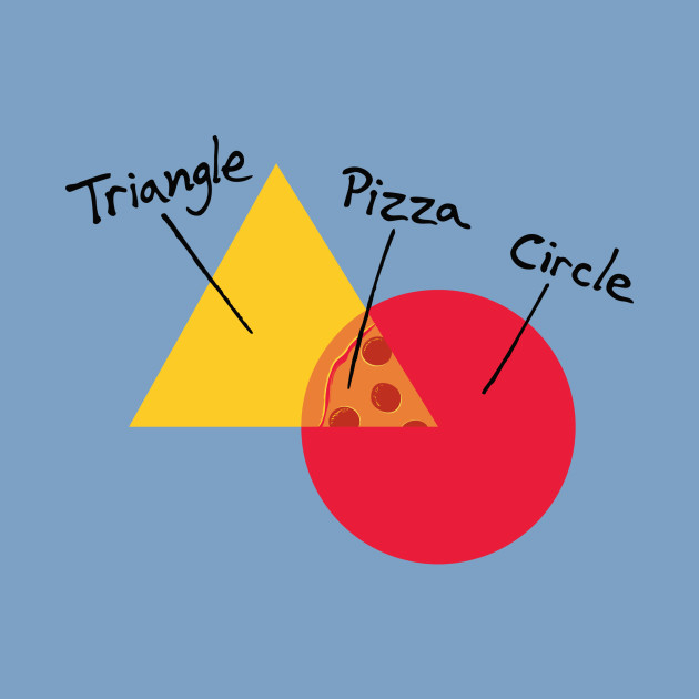 College Venn Diagram Red Onesie Teepublic