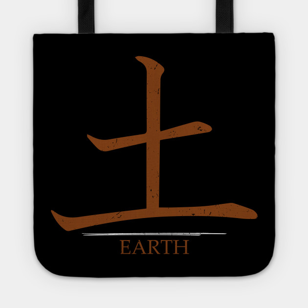 Chinese Character For Earth Hanzi Or Kanji Chinese Character