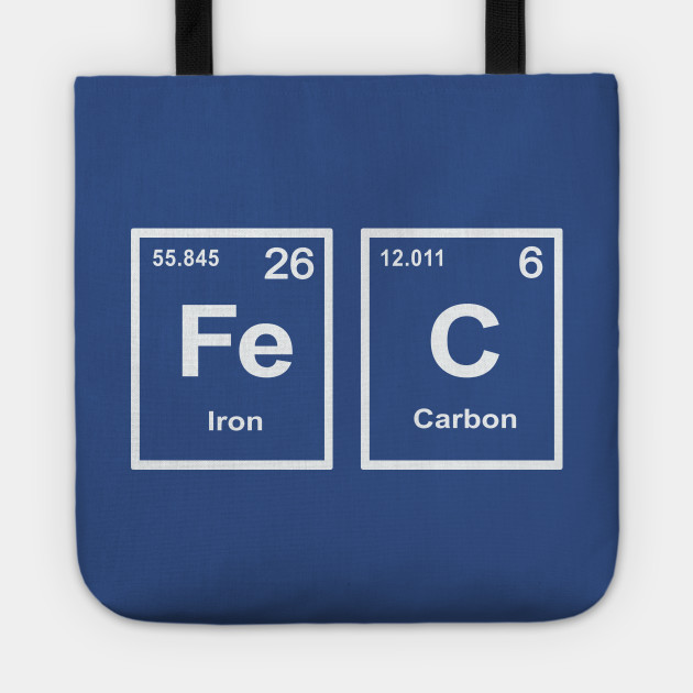 Steel Formula Element Periodic Table Iron And Carbon Steel