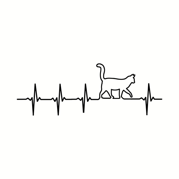 CAT Heartbeat EKG