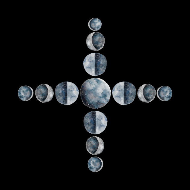 Moon phases astrology