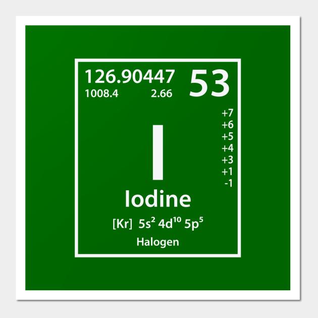 Iodine element iodine posters and art teepublic iodine posters and art urtaz Image collections