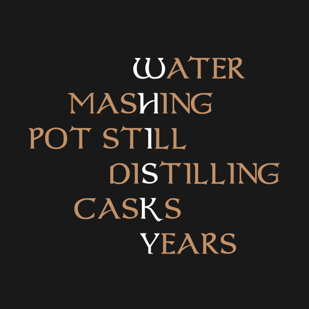 Whisky Acrostic