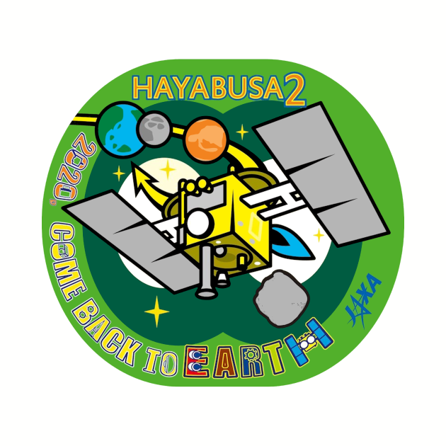 Hyabusa 3: Welcome Back To Earth
