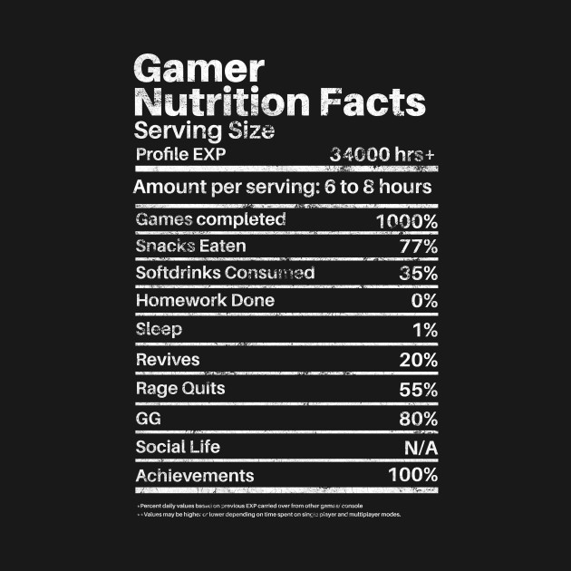 Gamer Nutrition Facts