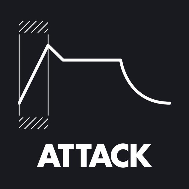 ADSR - Attack
