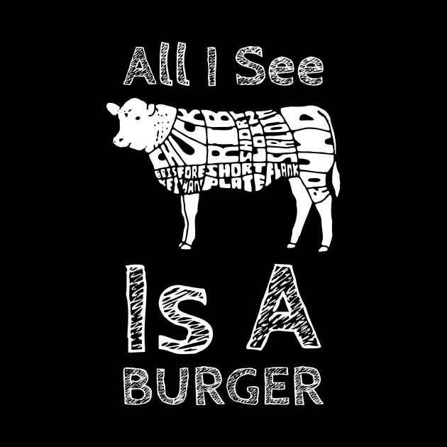 All i see is a Burger