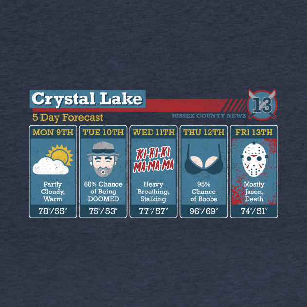 Crystal Lake Forecast