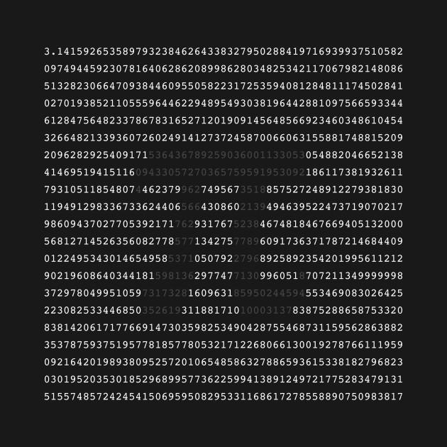1154 Digits of Pi