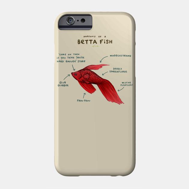 Anatomy of a Betta Fish