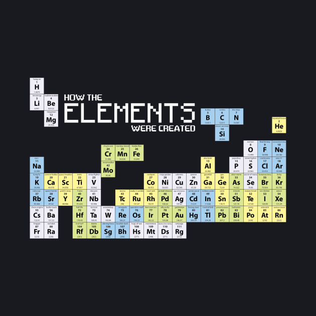 How The Elements Were Made