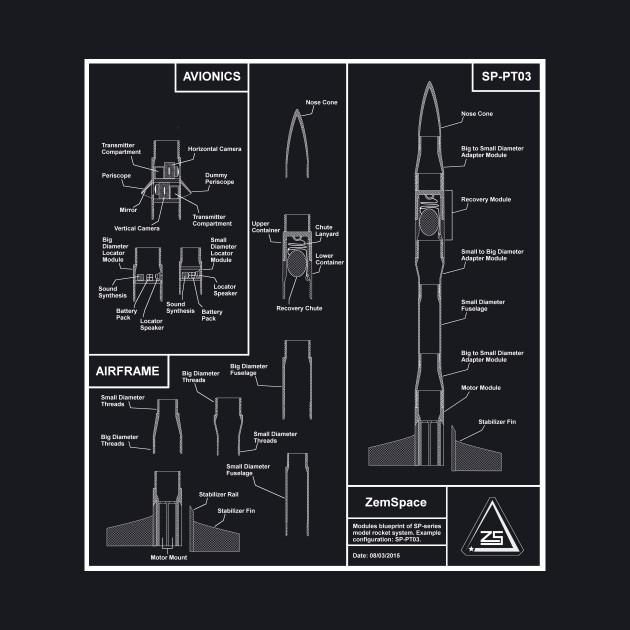 ZemSpace Blueprint